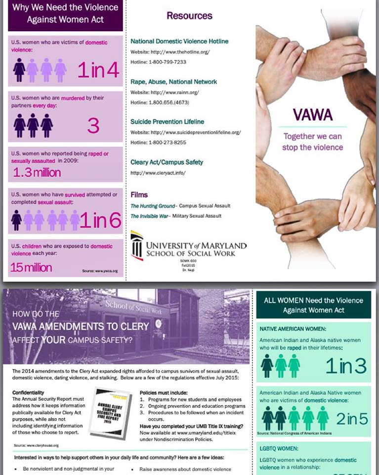 Class handout on VAWA related informatoin