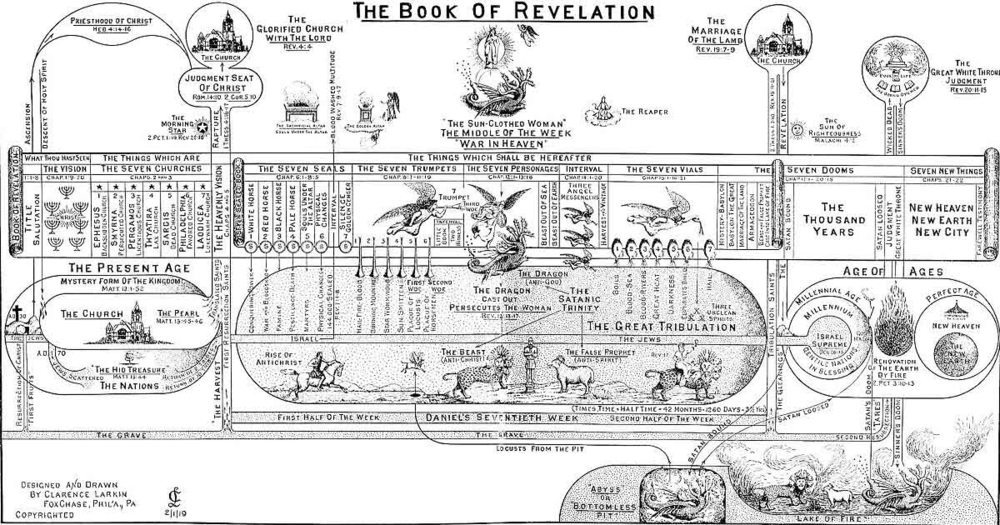 Clarence Larkin - The Book of Revelation (1910)