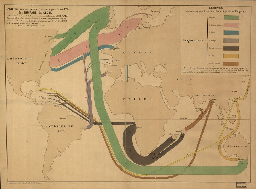 A map showing worldwide emigrants in the year 1858 in the style of a Sankey chart