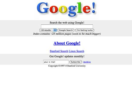 Google Launched in 1996