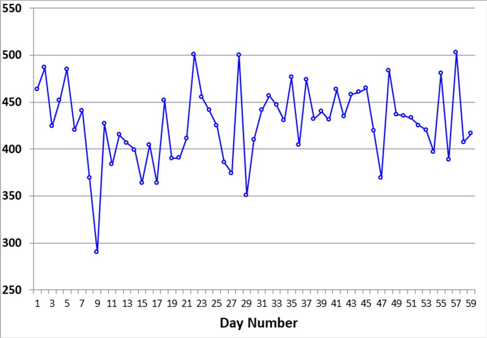 Wunda-Widgets-Line-Graph-2.png