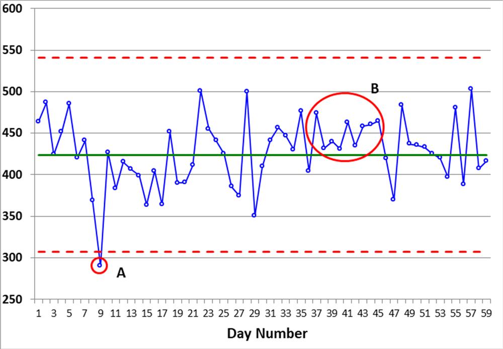 Wunda-Widgets-PB-Chart.png