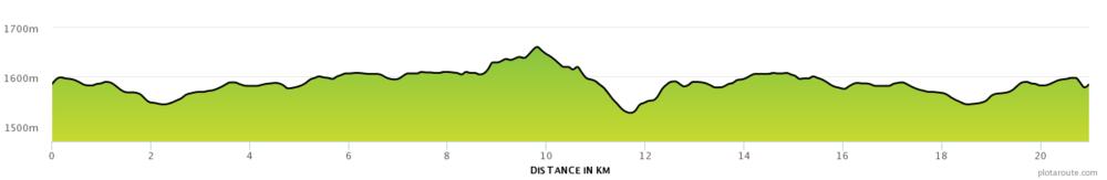 Half Marathon, Uganda