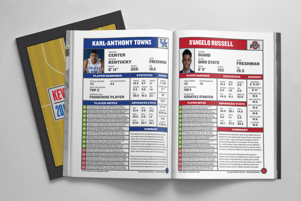 Player Profiles for the Top 2 picks in the Draft, Karl-Anthony Towns and D'Angelo Russell.