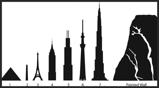 NPS diagram showing the Painted Wall in comparison to world monuments. Left to right:  Great Pyramids, Cairo, Egypt, 449 feet; Washington Monument, Washington, D.C., 555 feet; Eiffel Tower, Paris, France 1,063 feet; Empire State Building, New York, 1,250 feet; Willis Tower (formerly Sears Tower), Chicago, Illinois; 1,450 feet; Tokyo Sky Tree, Tokyo, Japan 2,080 feet; Burj Khalifa, Dubai, United Arab Emirates, the tallest building in the world at 2,717 feet.