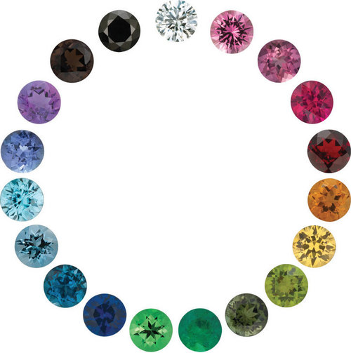 A Little Bit About Birthstones — Duris Studios