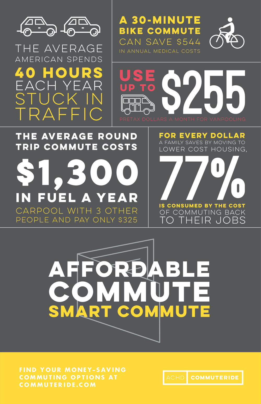 Financial Inforgraphic Poster