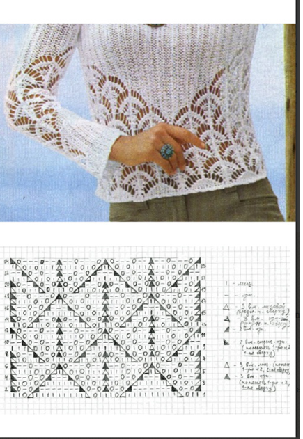 The original pattern. http://www.knittingkingdom.com/lace-fan-knitting-stitch.