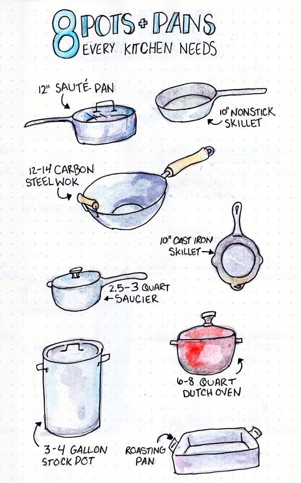 8-Pots-&-Pans.jpg