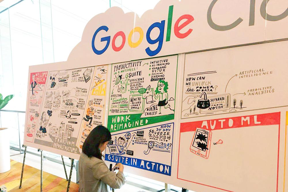 Singapore Graphic Recording Google Cloud
