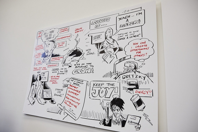 Some of our group discussions illustrated by our in-class cartoonist.