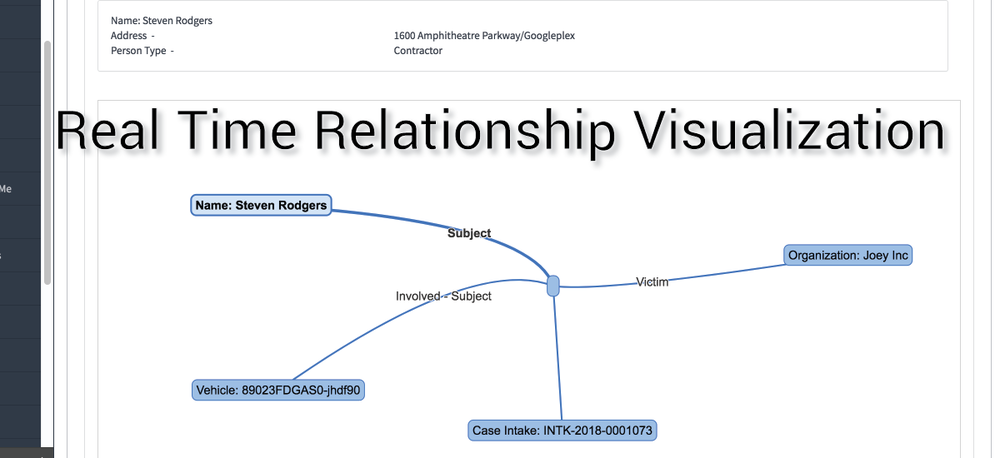 Evidence Relationships