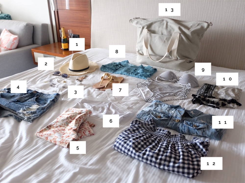 Style Guide: What to Wear for a Beach Weekend