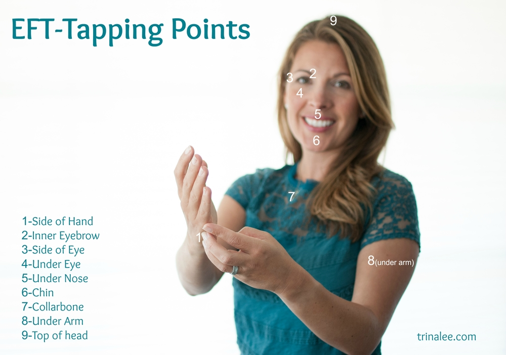 EFT-tappingpoints-trinalee