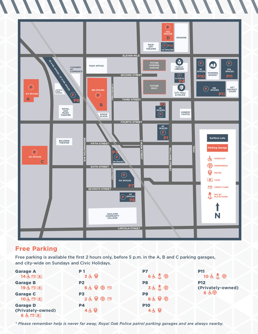 Royal Oak Parking Guide-2.jpg