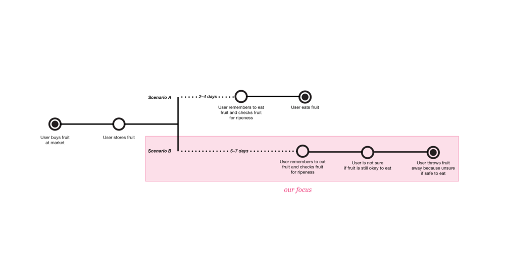 User Journey 1.png