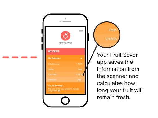FruitSaver_howitworks2.png