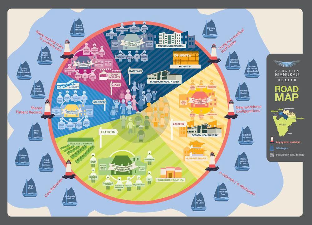 CMH-SIP-2-Roadmap-v4-lowres2.jpg