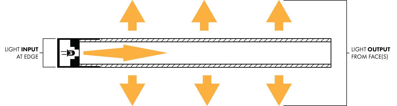 pixalux_cross_section