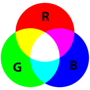 How mixing red, green, and blue channels can create different colours.