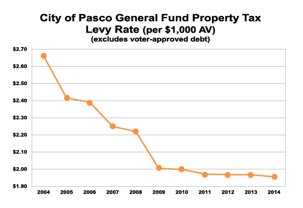Property-Tax-2014.png