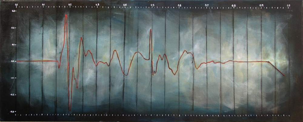 """""""One Heartbeat, One Second""""  clock, speakers, acrylic on canvas  18"""" x 40""""  2010"""