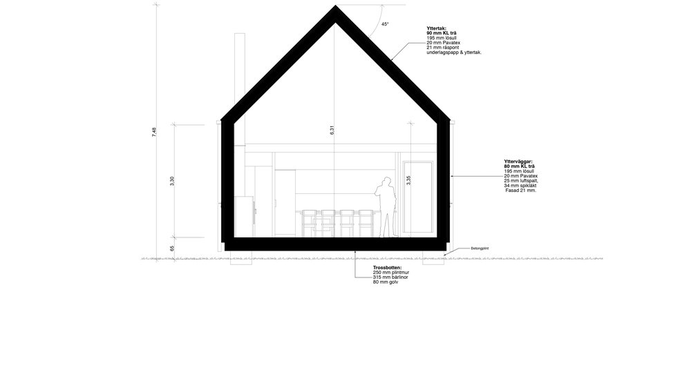 Vägglivets höjd anpassar vi efter olika bygglovsregler och kan variera beroende av val av grund, som t ex platta p mark eller trossbotten med plintar.