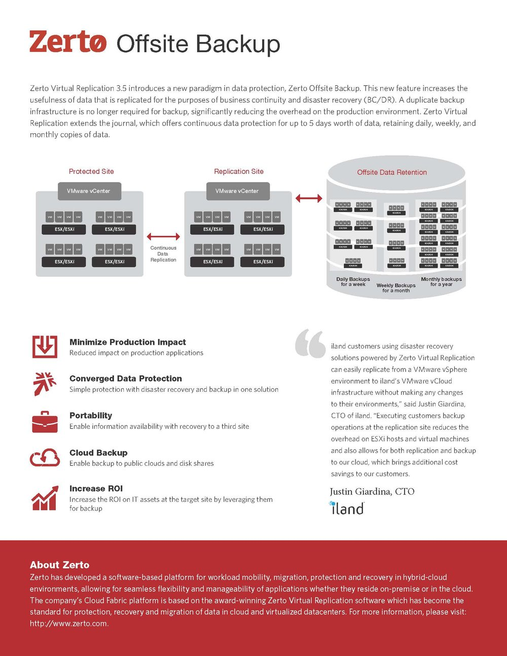 Click to download the full details of Zerto's Offsite Backup Solution.