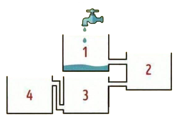 Fill the Tank Puzzle
