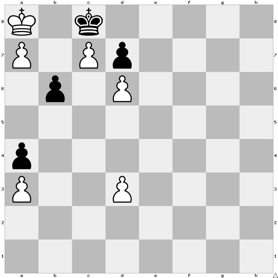 hardest chess puzzle ever