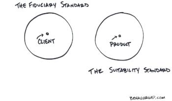 The-Fiduciary-Standard.jpg