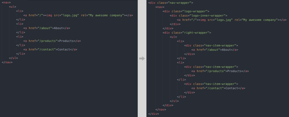 Ever have ideal markup just fall apart?
