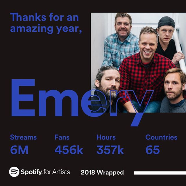 I guess we'll join the fun. We can only imagine how good our stats would've been if Spotify was around in 1987. Thanks so much for the continued support, guys!