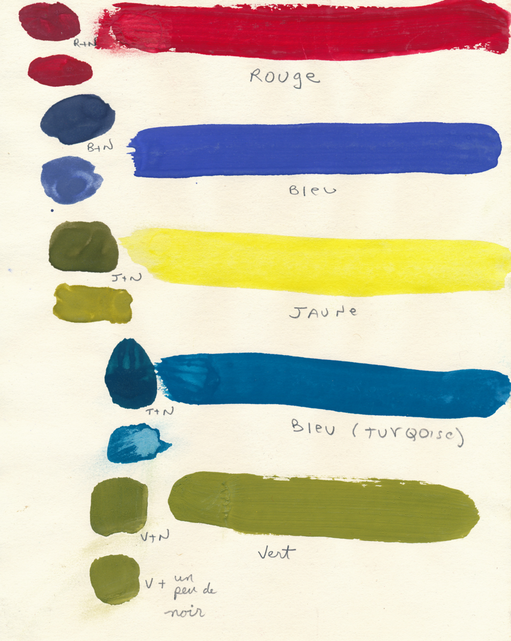 Document original : Test de couleurs 2.  /   © Yvon Gallant 1982