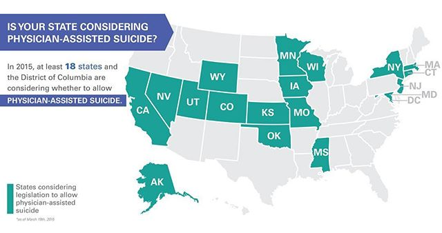 Physician-assisted suicide (PAS) is legal in 5 US states including Oregon, Vermont, Washington and California. PAS and the value of life will be discussed at today's meeting taking place at 7:30 pm in UC - Anaqua 2.03.08  Source: dailysignal.com