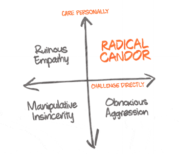 radical candor quad.png