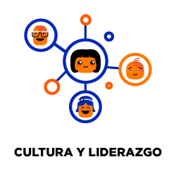 Las empresas con propósito saben perfectamente cuál es su activo más importante y lo cultivan con pasión. Ayudamos a crear culturas apuntadas a través del Liderazgo Regenerativo; una estrategia de cambio y consciencia.