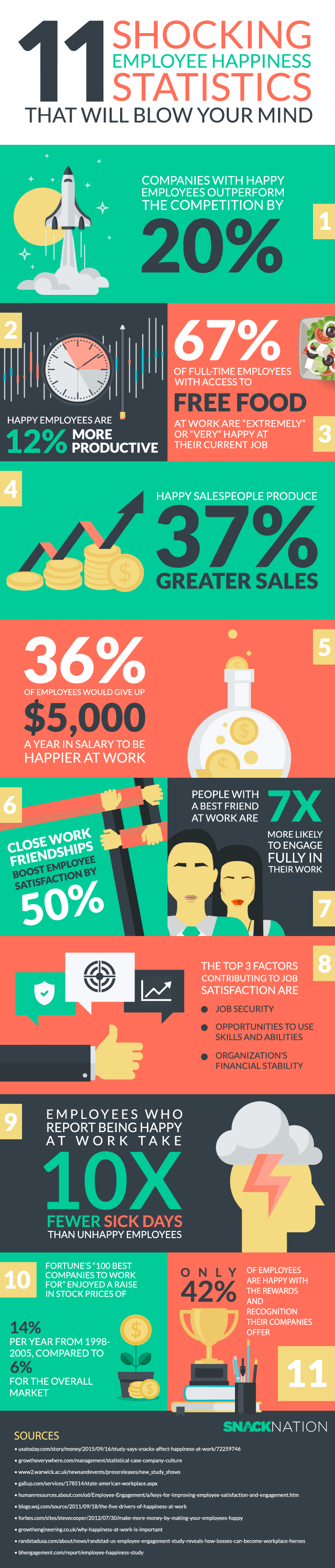 Employee-happiness-infographic.png