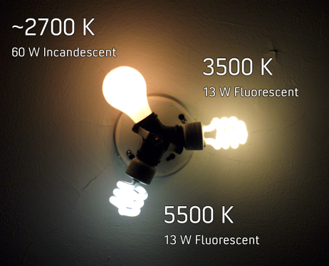 Color temperature comparison of common electric lamps. From Wikipedia:  http://en.wikipedia.org/wiki/Color_temperature#Color_temperature_applications