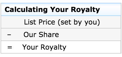 calculate createspace royalties