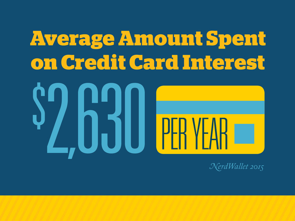 Credit Card Interest