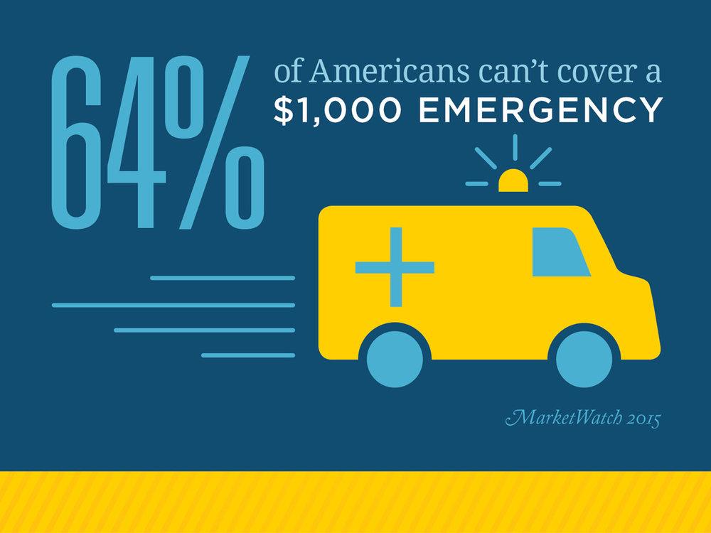 1000 Emergency