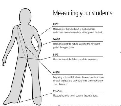 Please use the above diagram as a guide to ensure measurements of your student are accurate.