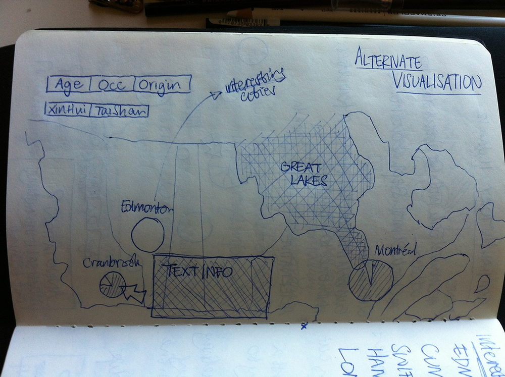 Sketch of static visualisation, focused on highlighting connections between certain Chinese villages and Canadian cities.