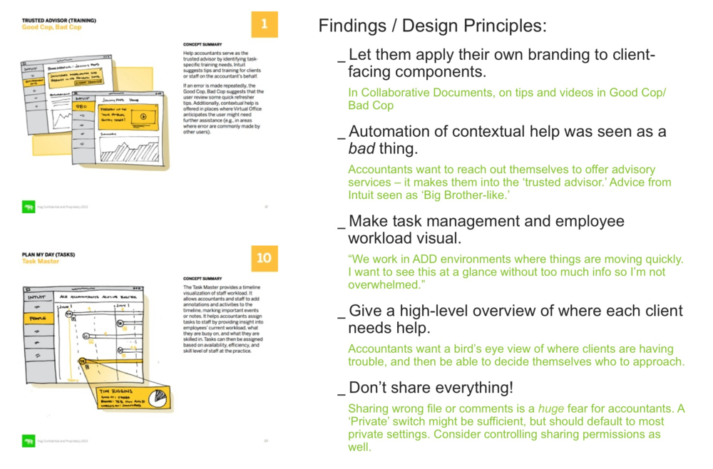 Design principles I created based on the research I led with 20 accountants.