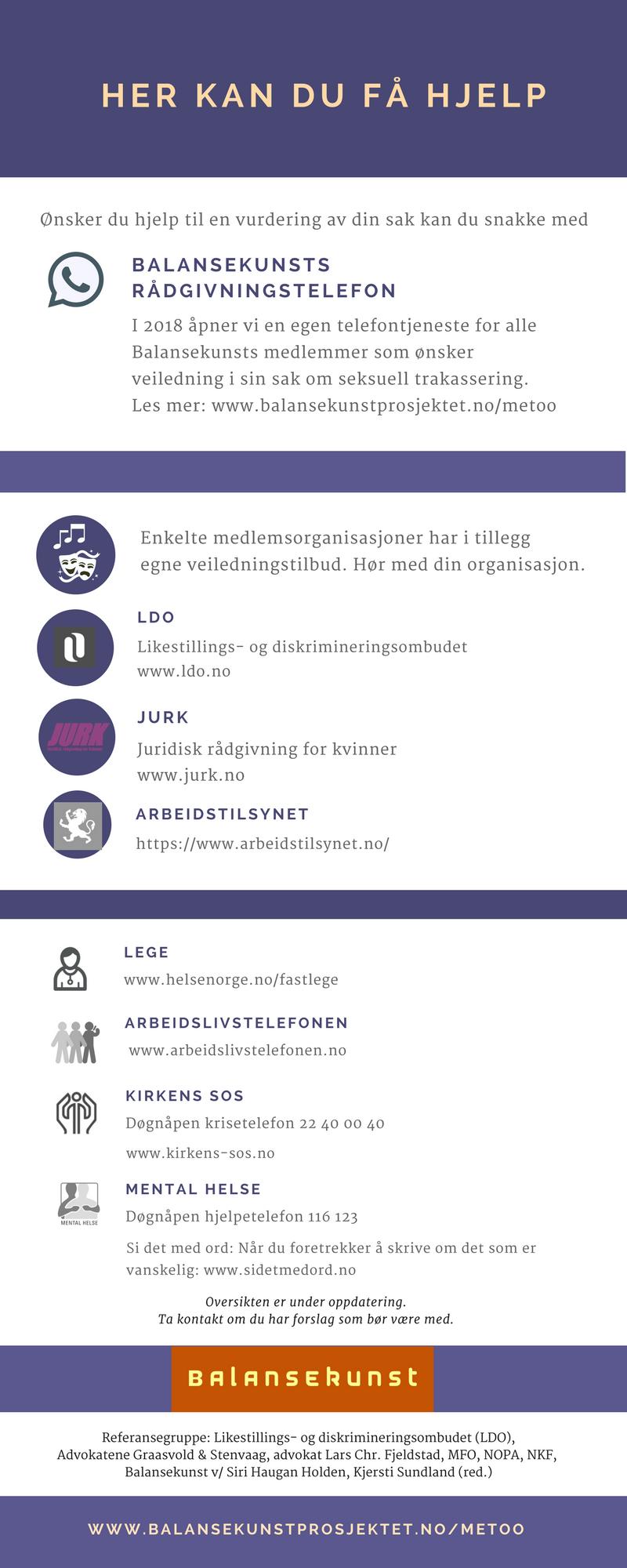 Her kan du få hjelp_Balansekunst.png