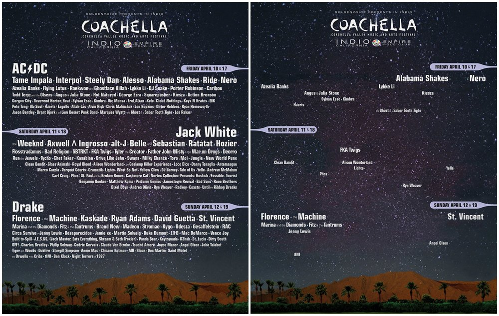 Coachella 2015 var en mannsdominert affære: Nesten 9 av 10 band besto av menn. Plakaten til høyre er laget av SheKnows, og viser hvordan programmet ville sett ut uten menn. Kilde:  What Coachella and 6 other music festival lineups would look like without men