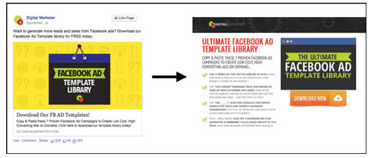 How To Supercharge Your Apartment Marketing With Facebook Ads The - Digital marketer facebook ad template