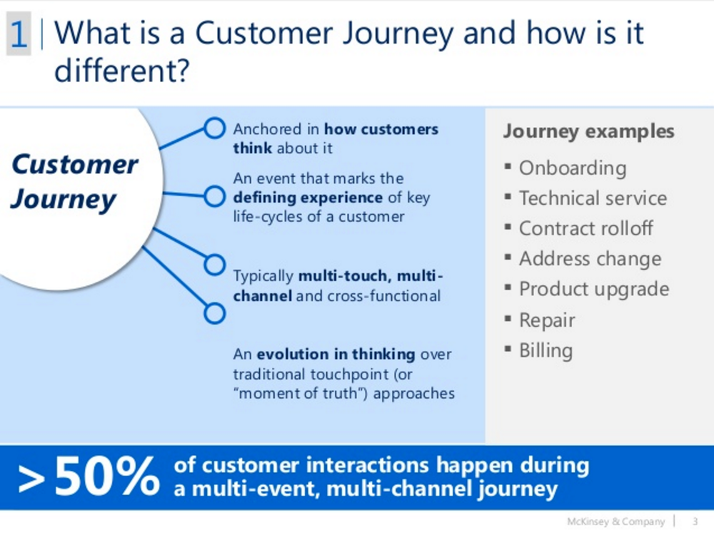Transforming_Customer_Experience__From_Moments_to_Journeys.png