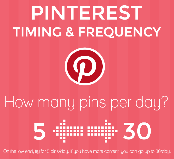 How often should you post on Pinterest